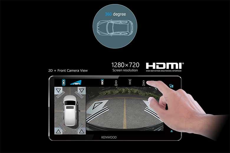 HD 2D/3D AVM Linkage