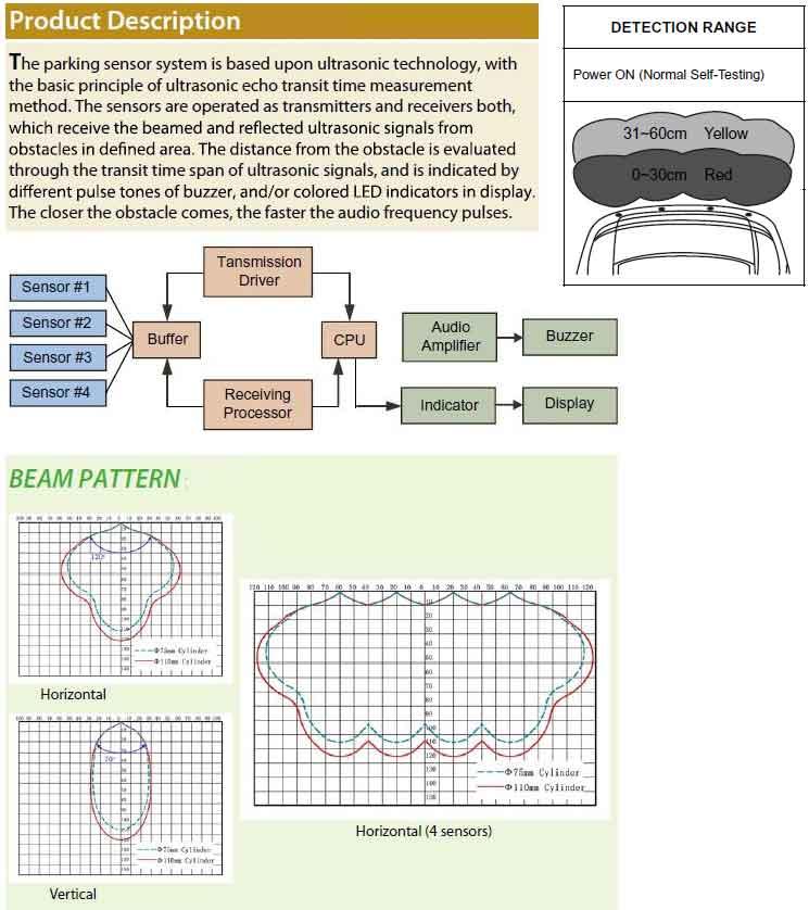 car reversing sensors system Product-Description