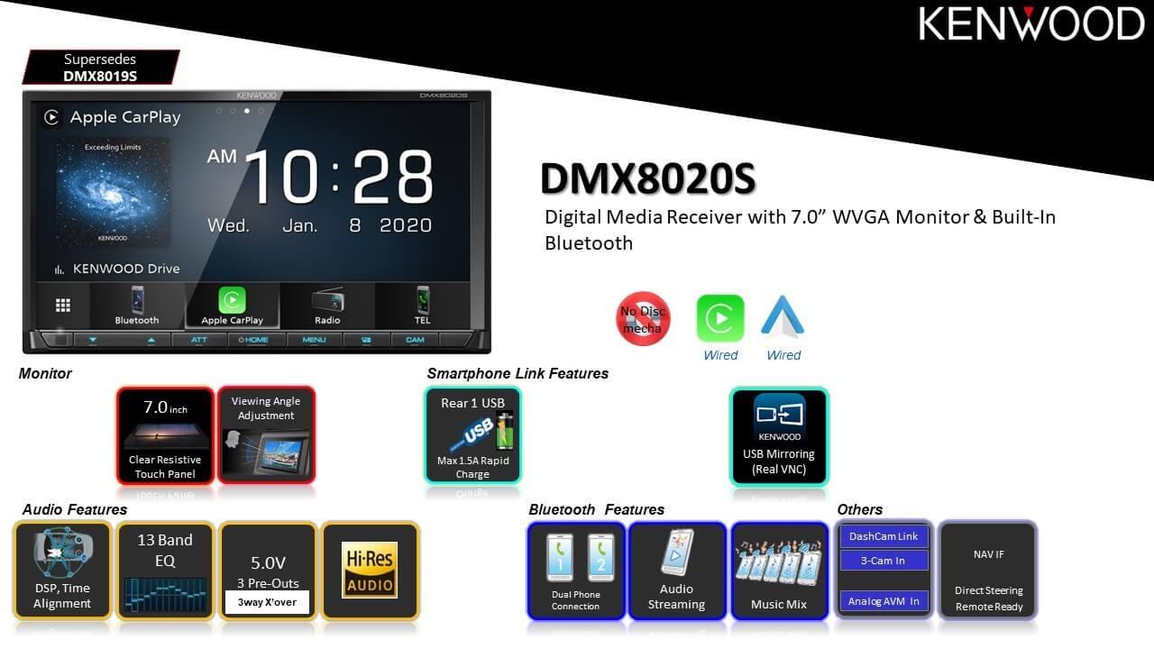 DMX8020S-banner